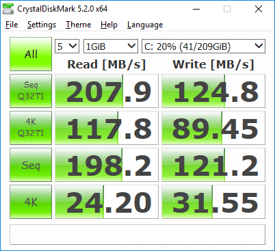 Samsung 840 EVO SSD with Marvell 1.2.0.1047-WHQL x64 driver in bottom PCIE slot